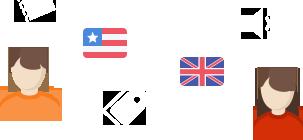 Curso De Inglés Online Tu Sitio Para Aprender Inglés Gratis